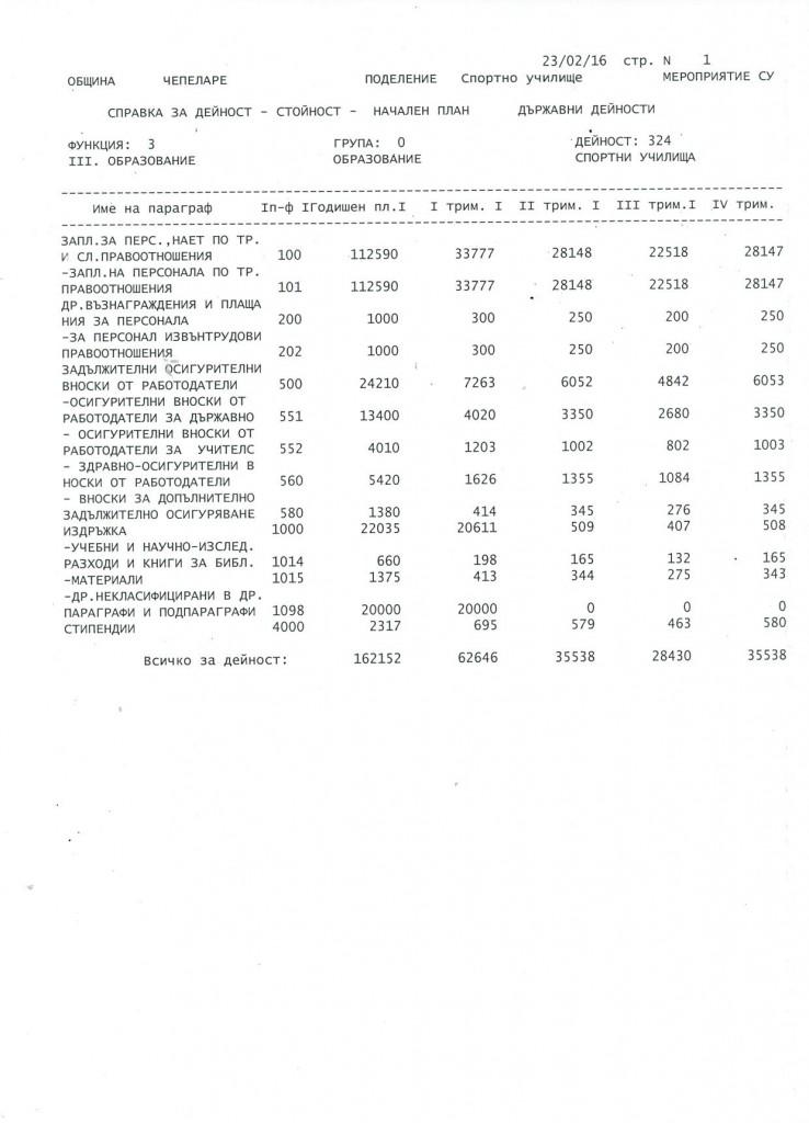 бюджет 4