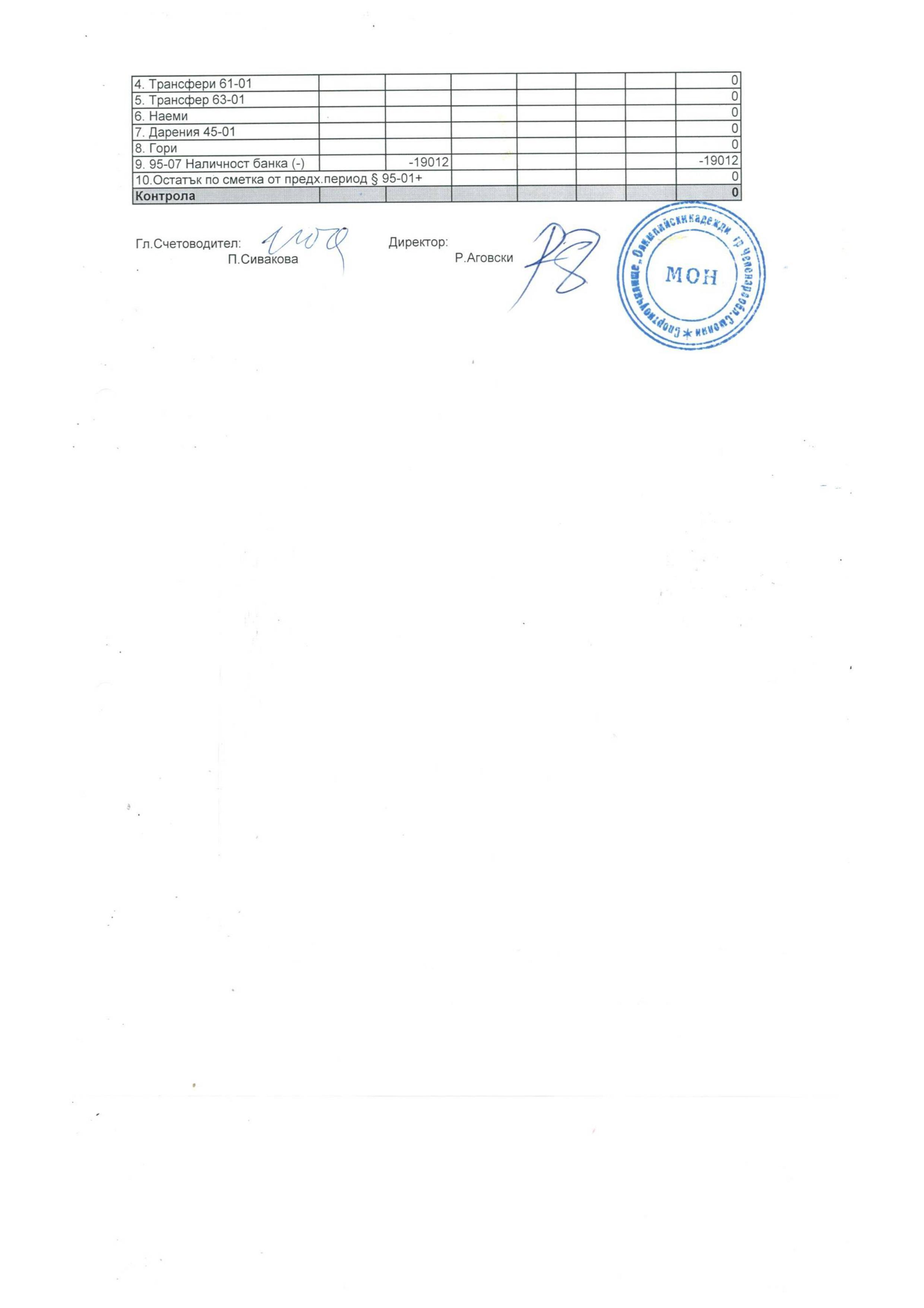 Отчет м.06.2021г - 2стр. 001